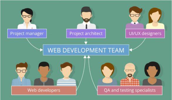 Web Design Project Requires 5 Roles
